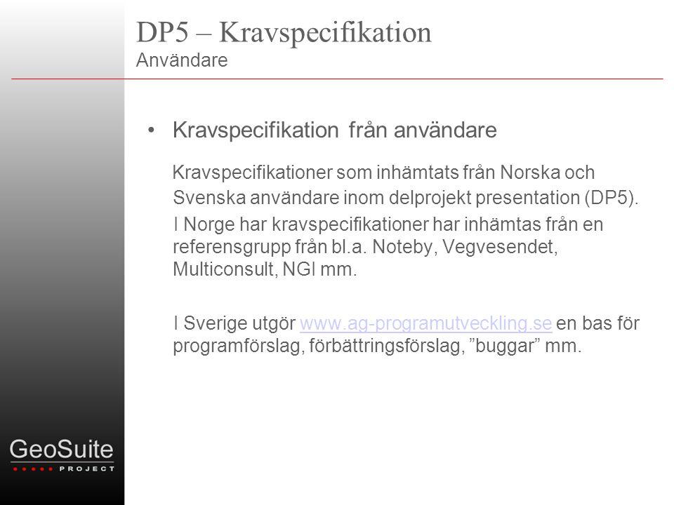 DP5 – Kravspecifikation Användare