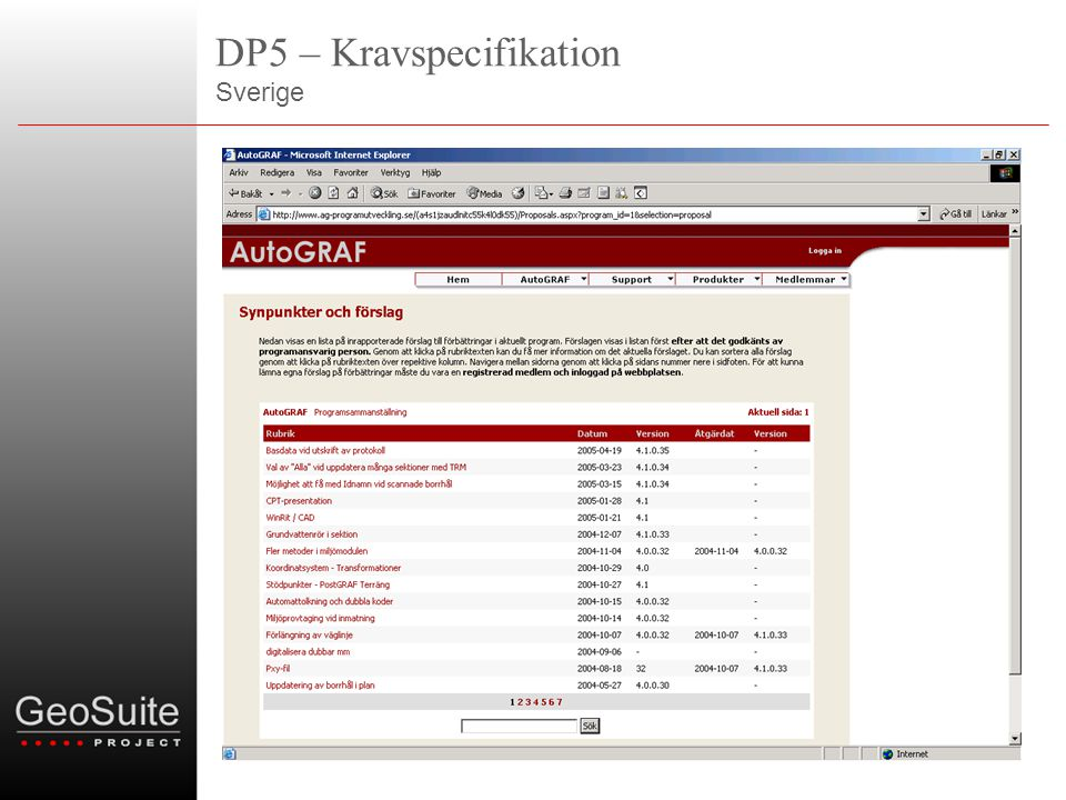 DP5 – Kravspecifikation Sverige