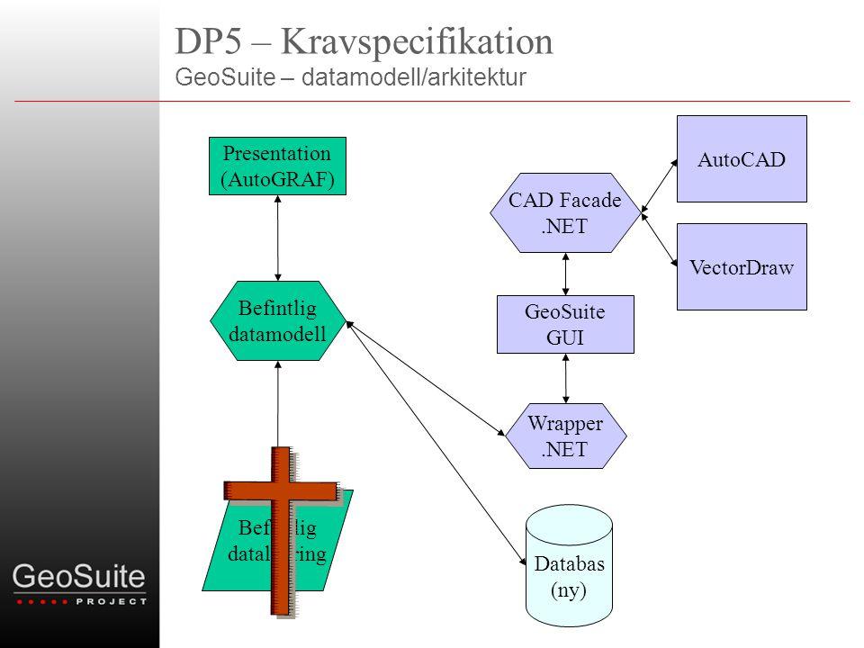 DP5 – Kravspecifikation GeoSuite – datamodell/arkitektur