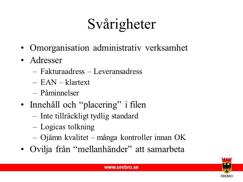 Svårigheter Omorganisation administrativ verksamhet Adresser