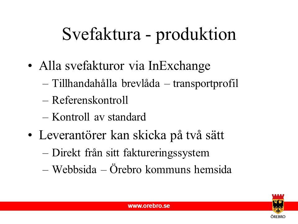 Svefaktura - produktion