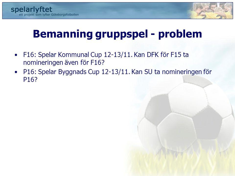Bemanning gruppspel - problem