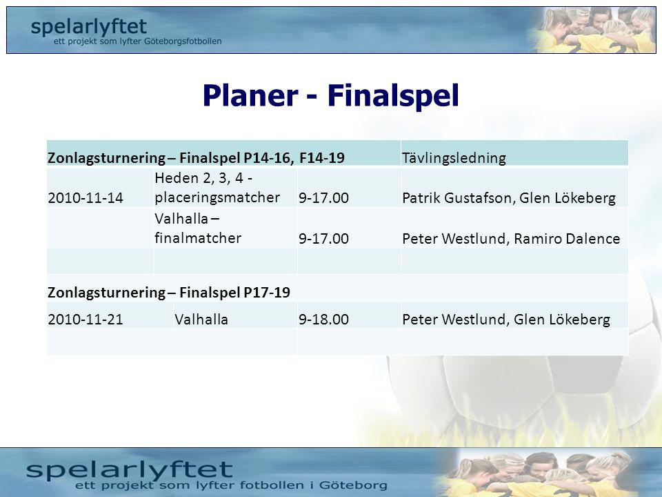 Planer - Finalspel Zonlagsturnering – Finalspel P14-16, F14-19
