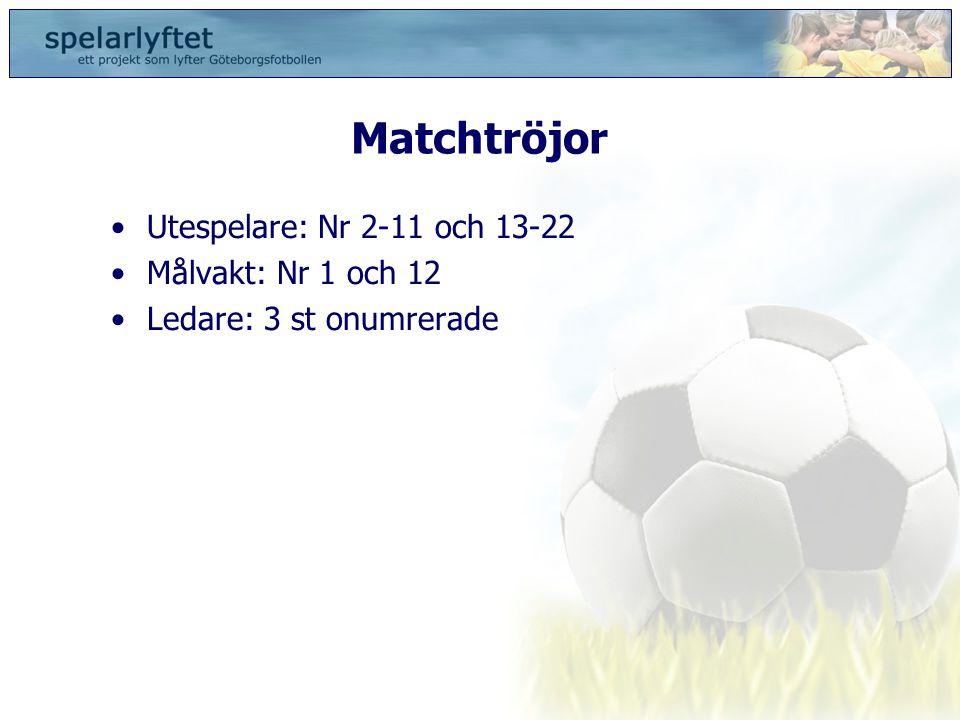 Matchtröjor Utespelare: Nr 2-11 och 13-22 Målvakt: Nr 1 och 12