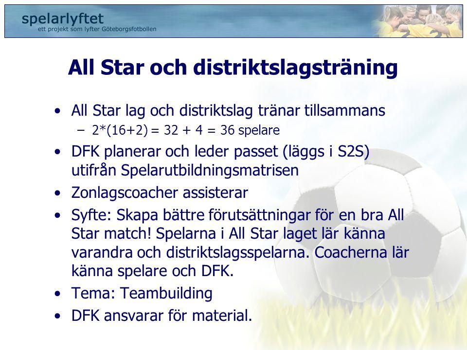 All Star och distriktslagsträning