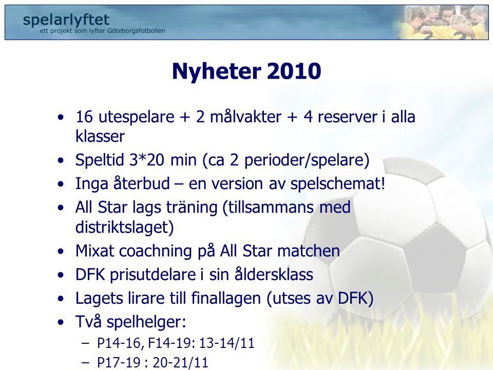 Nyheter 2010 16 utespelare + 2 målvakter + 4 reserver i alla klasser