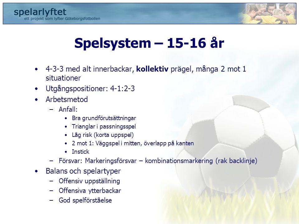 Spelsystem – 15-16 år 4-3-3 med alt innerbackar, kollektiv prägel, många 2 mot 1 situationer. Utgångspositioner: 4-1:2-3.