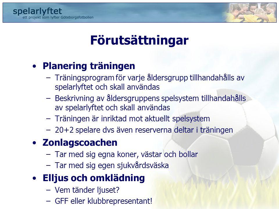 Förutsättningar Planering träningen Zonlagscoachen