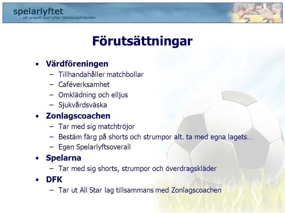 Förutsättningar Värdföreningen Zonlagscoachen Spelarna DFK