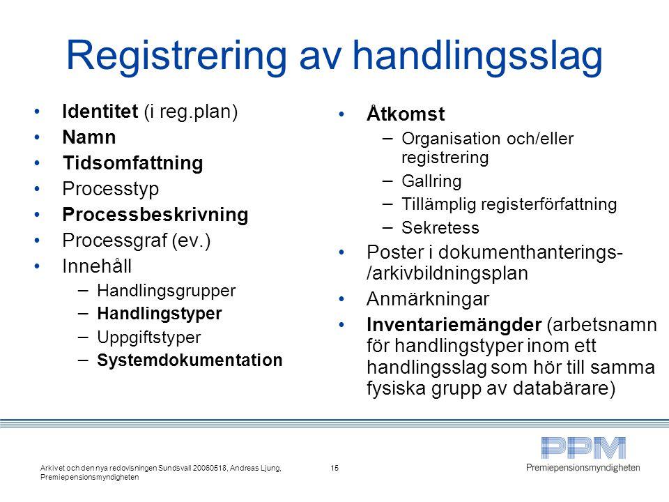 Registrering av handlingsslag