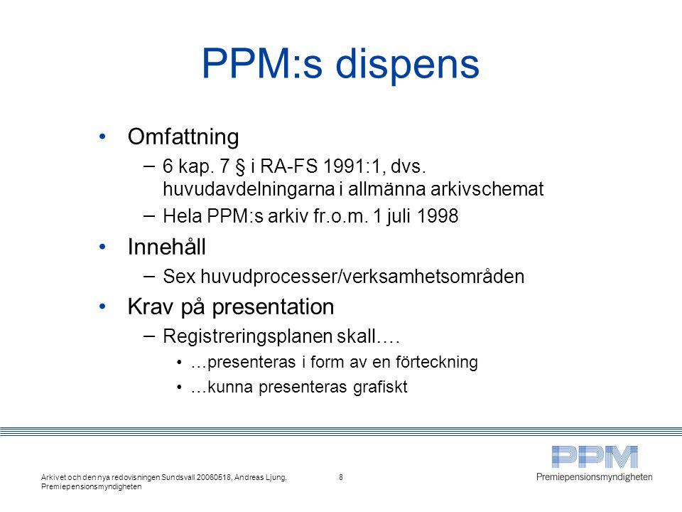 PPM:s dispens Omfattning Innehåll Krav på presentation