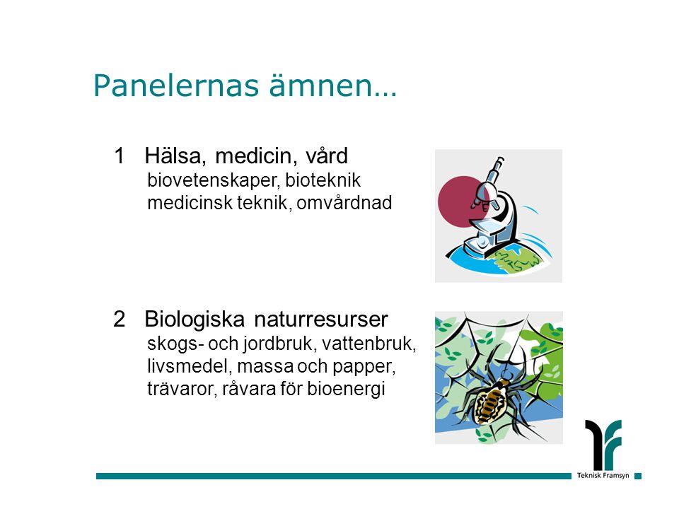 Panelernas ämnen… 1 Hälsa, medicin, vård biovetenskaper, bioteknik medicinsk teknik, omvårdnad.