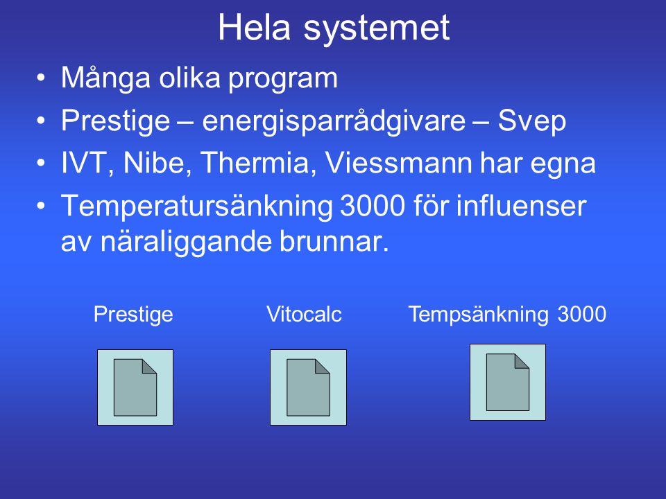 Hela systemet Många olika program