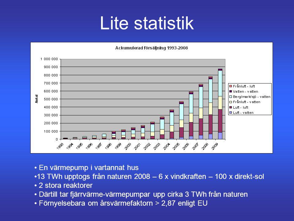 Lite statistik En värmepump i vartannat hus