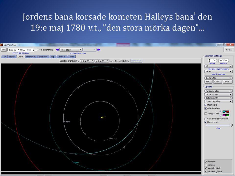 Jordens bana korsade kometen Halleys banaϯ den 19:e maj 1780 v. t