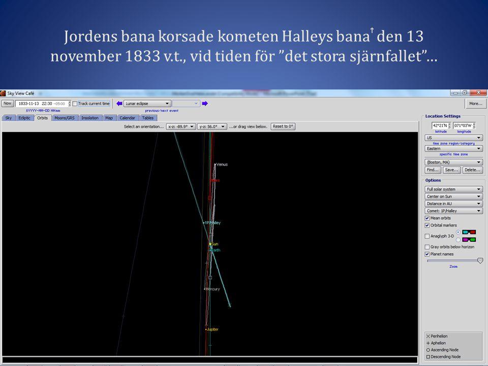 Jordens bana korsade kometen Halleys banaϯ den 13 november 1833 v. t