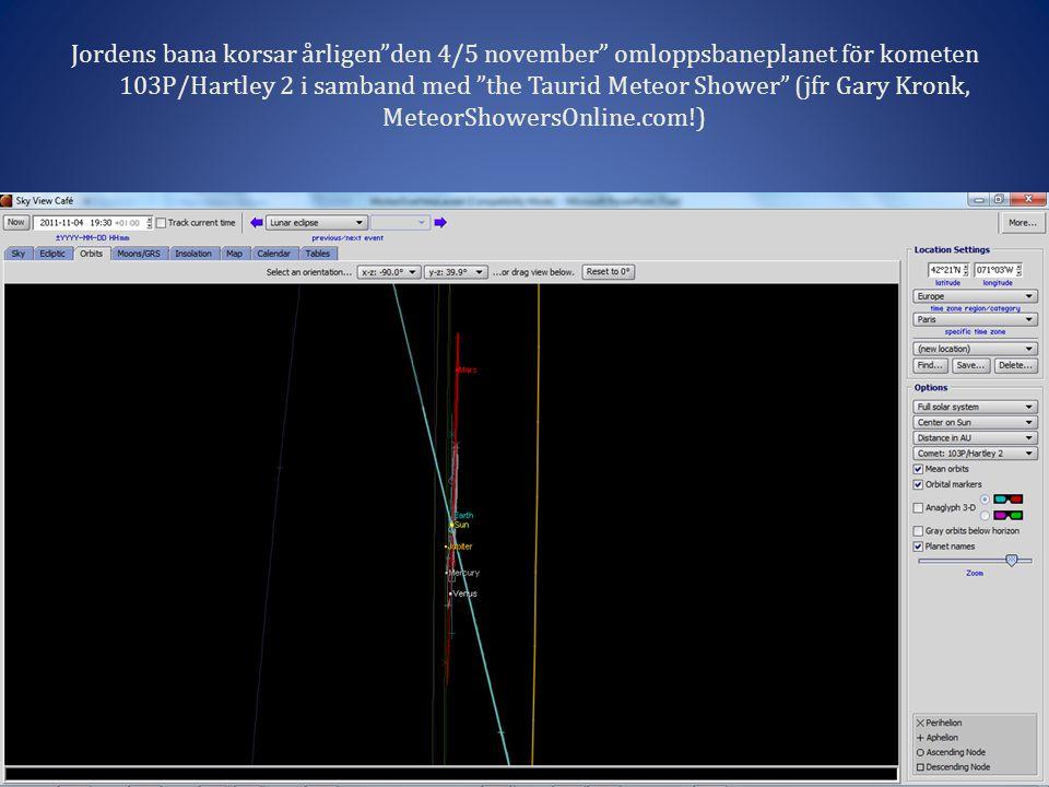 Jordens bana korsar årligen den 4/5 november omloppsbaneplanet för kometen 103P/Hartley 2 i samband med the Taurid Meteor Shower (jfr Gary Kronk, MeteorShowersOnline.com!)