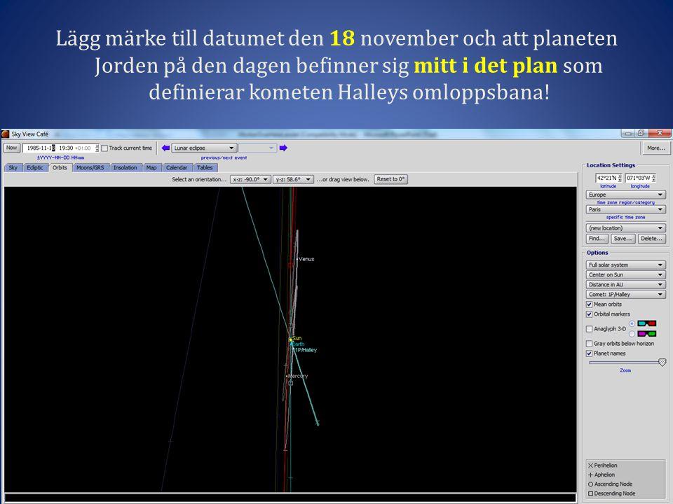 Lägg märke till datumet den 18 november och att planeten Jorden på den dagen befinner sig mitt i det plan som definierar kometen Halleys omloppsbana!