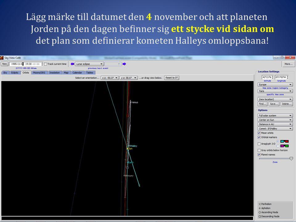 Lägg märke till datumet den 4 november och att planeten Jorden på den dagen befinner sig ett stycke vid sidan om det plan som definierar kometen Halleys omloppsbana!