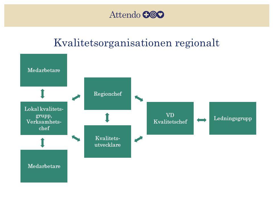 Kvalitetsorganisationen regionalt