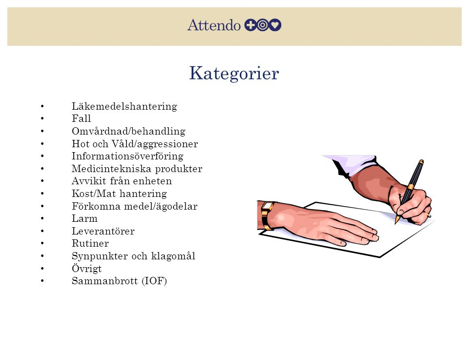 Kategorier Läkemedelshantering Fall Omvårdnad/behandling