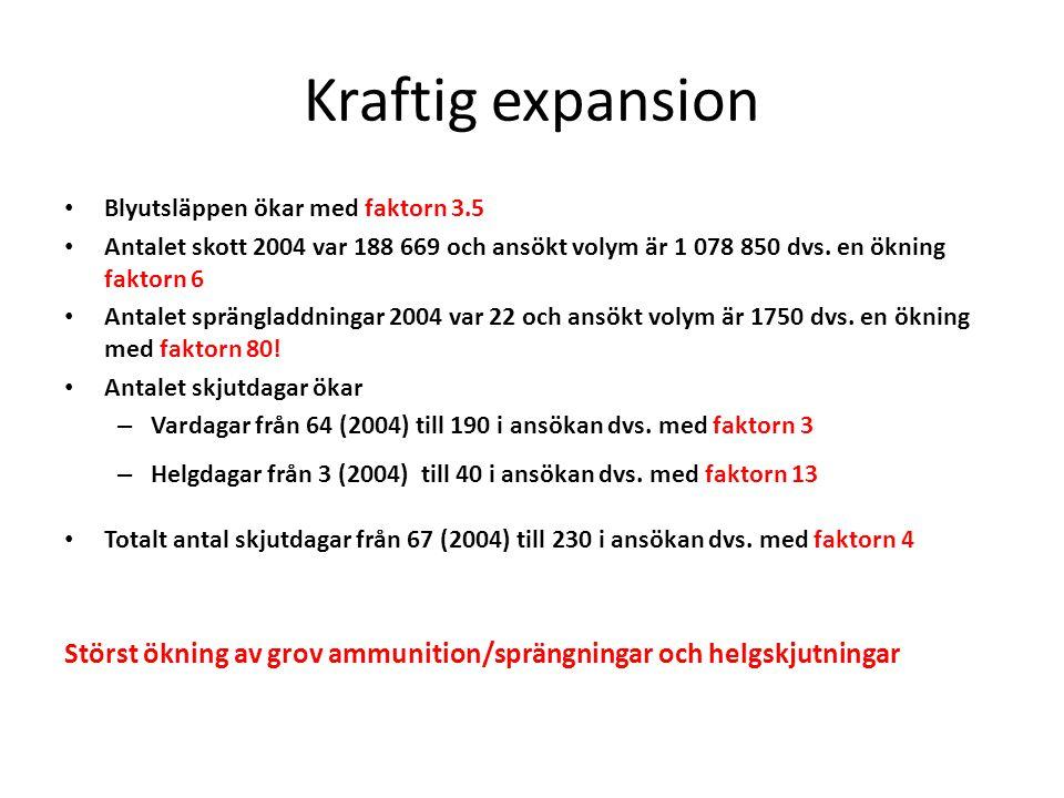 Kraftig expansion Blyutsläppen ökar med faktorn 3.5. Antalet skott 2004 var 188 669 och ansökt volym är 1 078 850 dvs. en ökning faktorn 6.