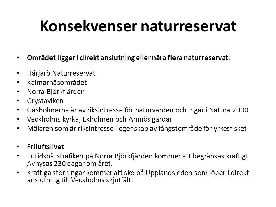 Konsekvenser naturreservat
