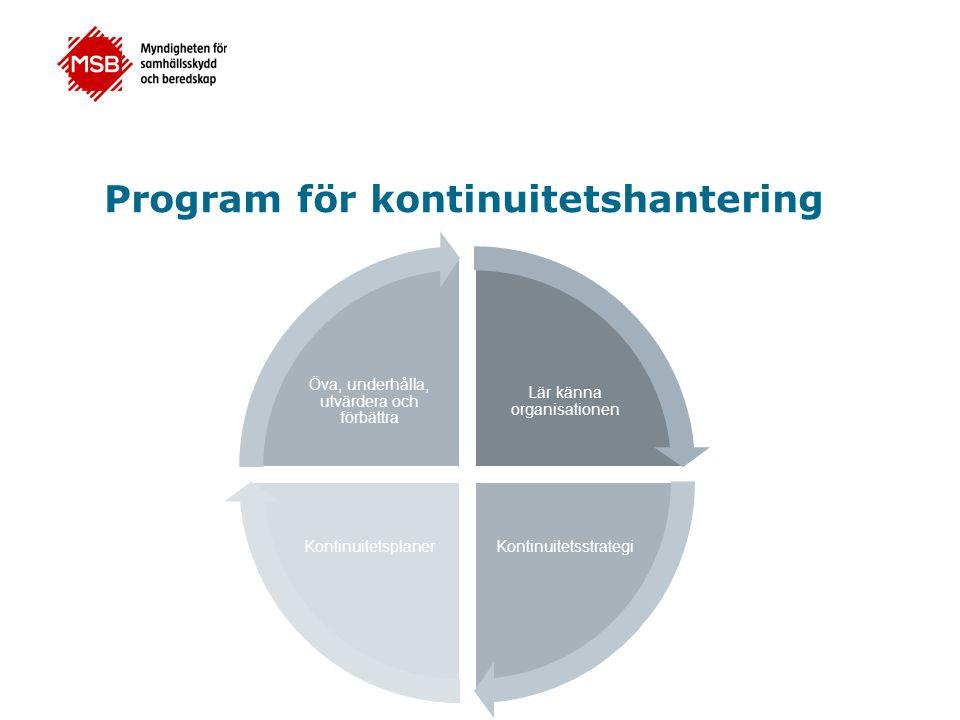Program för kontinuitetshantering