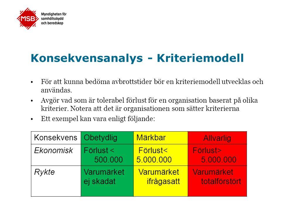 Konsekvensanalys - Kriteriemodell