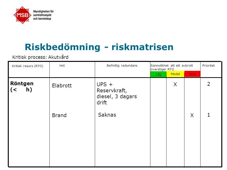 Riskbedömning - riskmatrisen