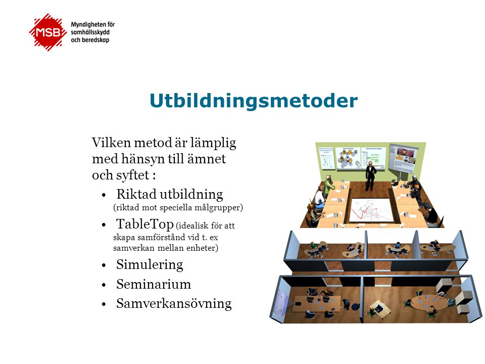 Utbildningsmetoder Vilken metod är lämplig med hänsyn till ämnet och syftet : Riktad utbildning (riktad mot speciella målgrupper)