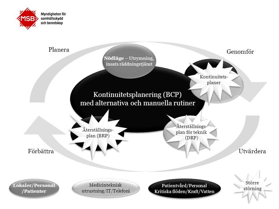 Kontinuitetsplanering (BCP) med alternativa och manuella rutiner