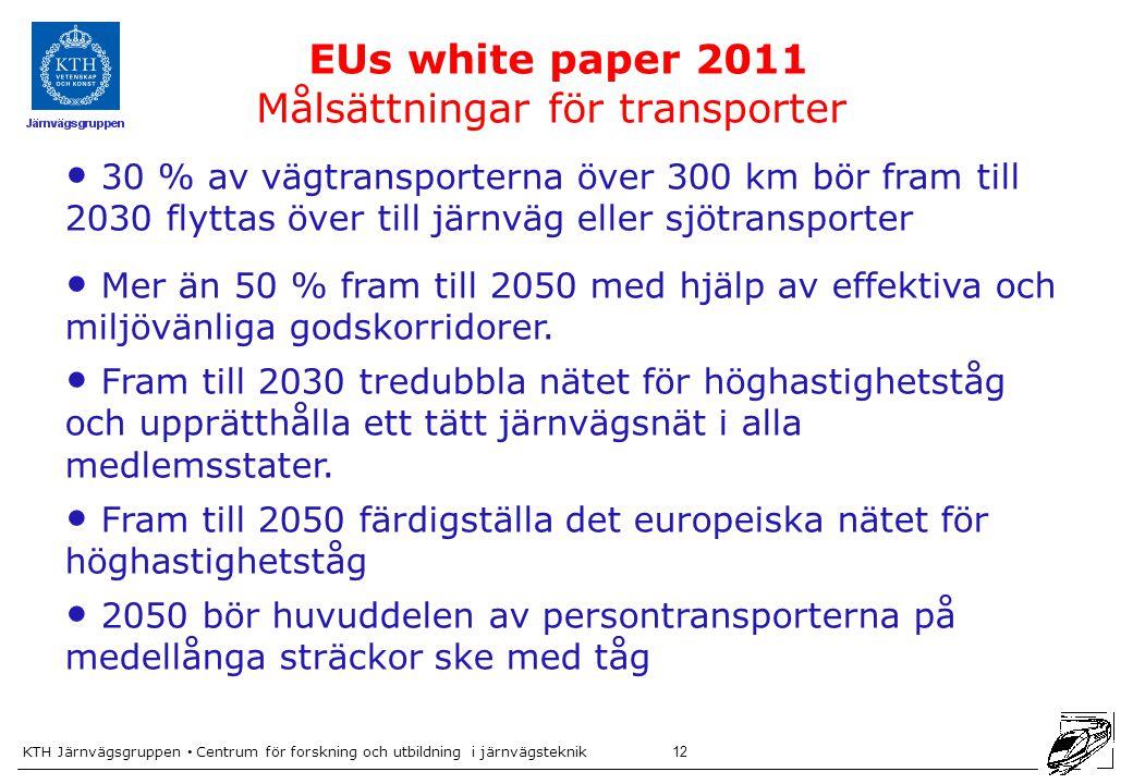 EUs white paper 2011 Målsättningar för transporter