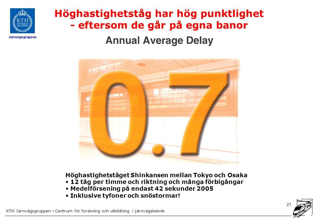 Höghastighetståg har hög punktlighet - eftersom de går på egna banor