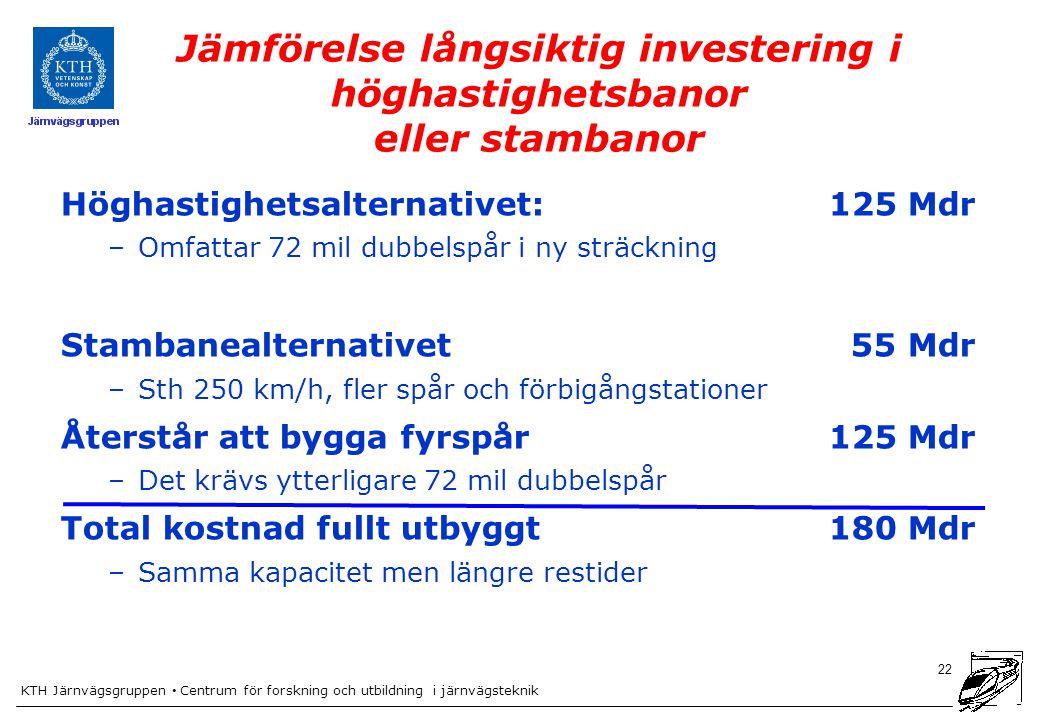 Jämförelse långsiktig investering i höghastighetsbanor eller stambanor