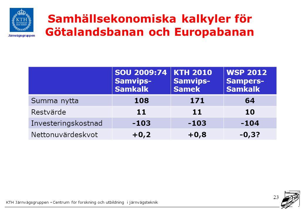 Samhällsekonomiska kalkyler för Götalandsbanan och Europabanan