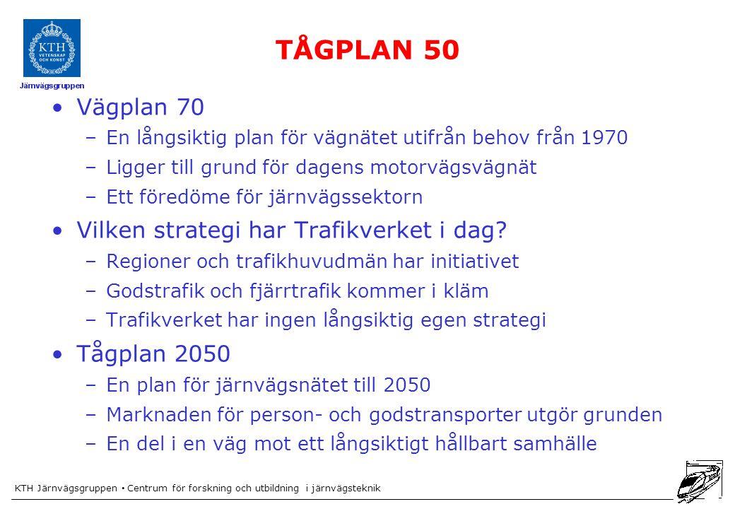 TÅGPLAN 50 Vägplan 70 Vilken strategi har Trafikverket i dag