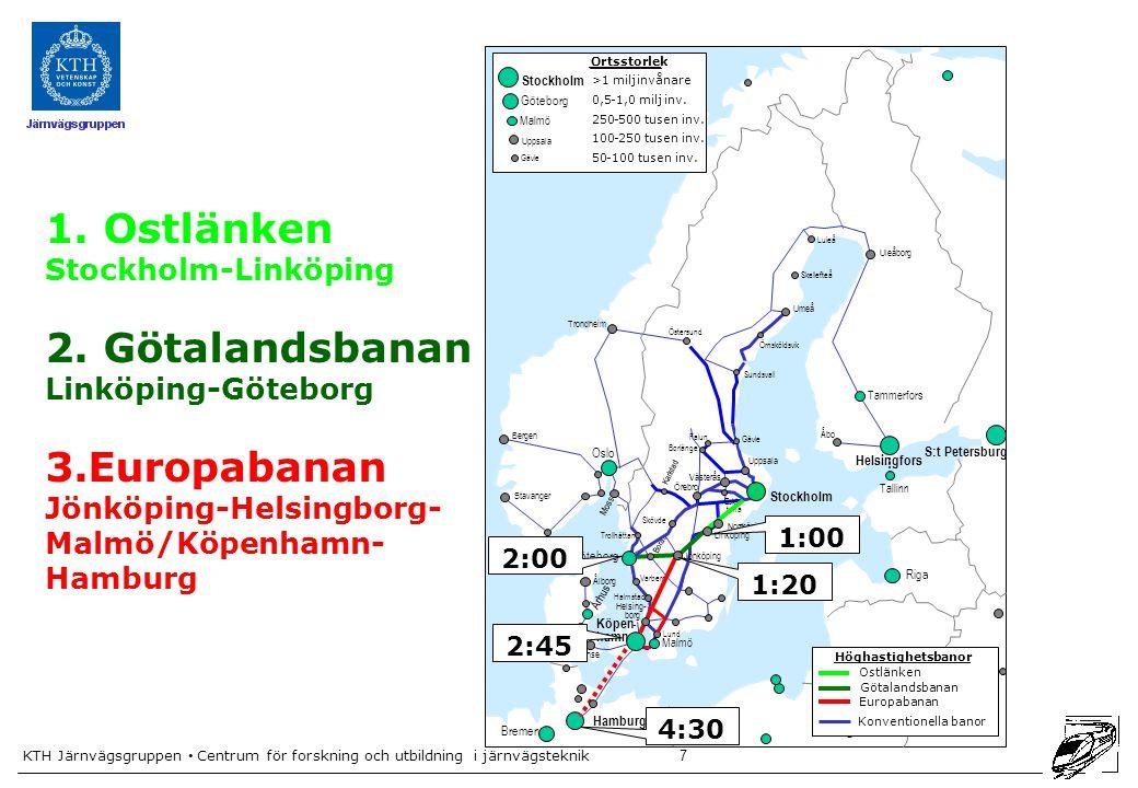 Ortsstorlek Stockholm. >1. milj. invånare. Göteborg. 0,5. - 1,0. milj. inv. Malmö. 250. -