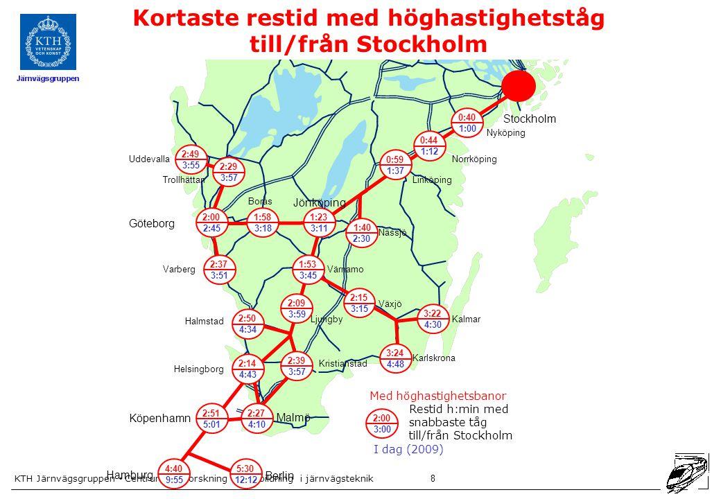 Kortaste restid med höghastighetståg till/från Stockholm