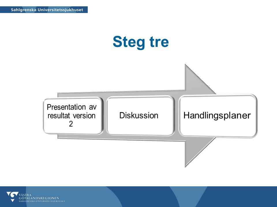 Presentation av resultat version 2