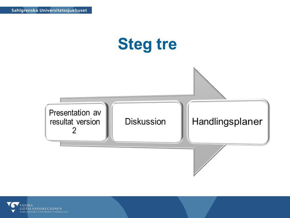 Presentation av resultat version 2