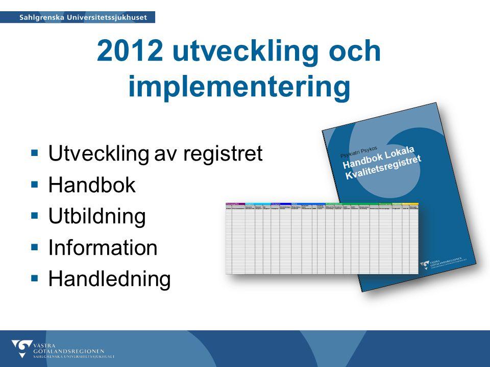 2012 utveckling och implementering