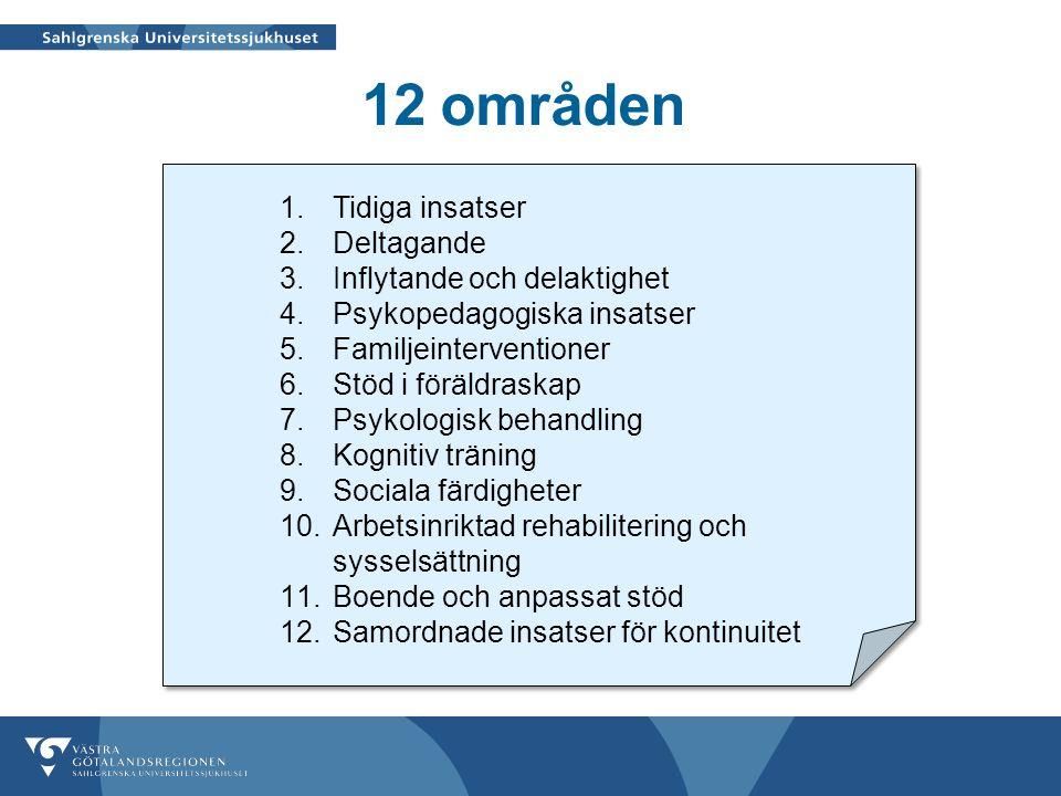 12 områden Tidiga insatser Deltagande Inflytande och delaktighet