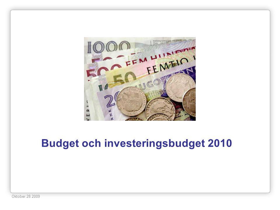 Budget och investeringsbudget 2010
