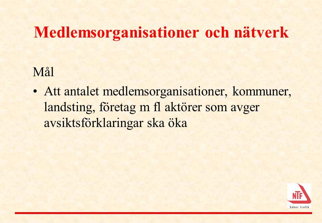 Medlemsorganisationer och nätverk