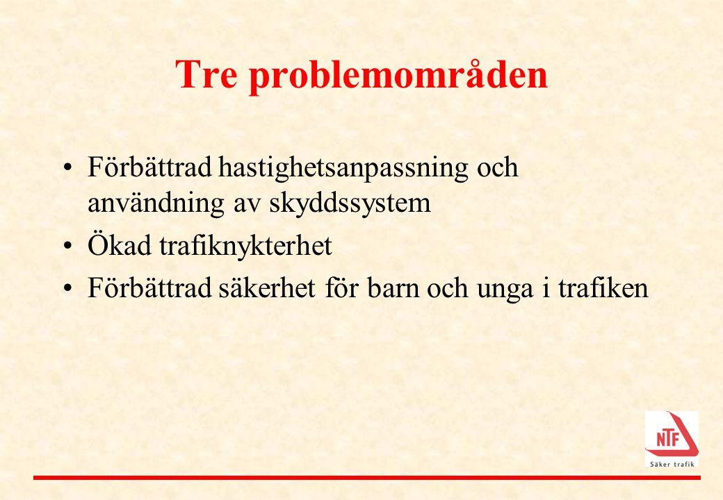 Tre problemområden Förbättrad hastighetsanpassning och användning av skyddssystem. Ökad trafiknykterhet.
