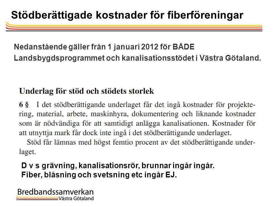 Stödberättigade kostnader för fiberföreningar