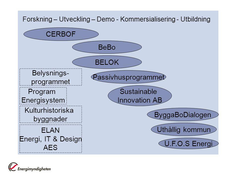 Belysnings- programmet Passivhusprogrammet
