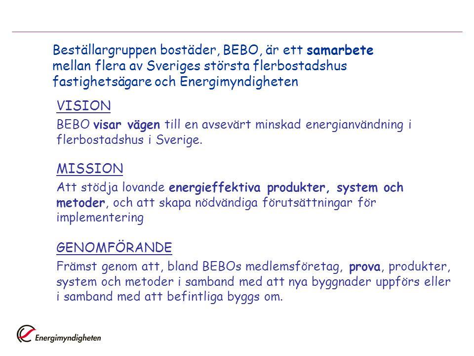 Beställargruppen bostäder, BEBO, är ett samarbete mellan flera av Sveriges största flerbostadshus fastighetsägare och Energimyndigheten
