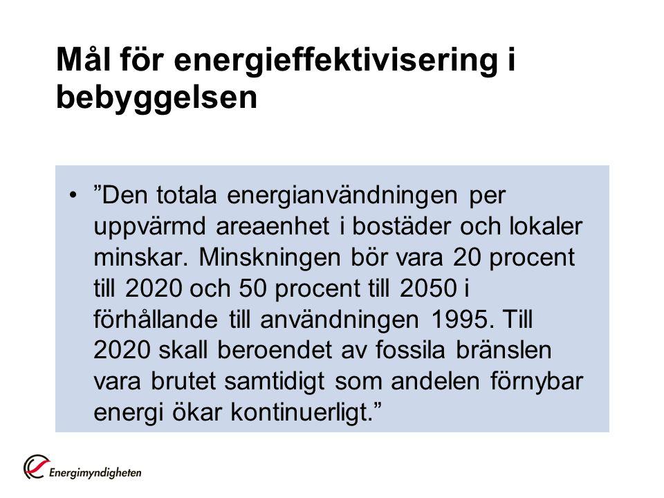 Mål för energieffektivisering i bebyggelsen